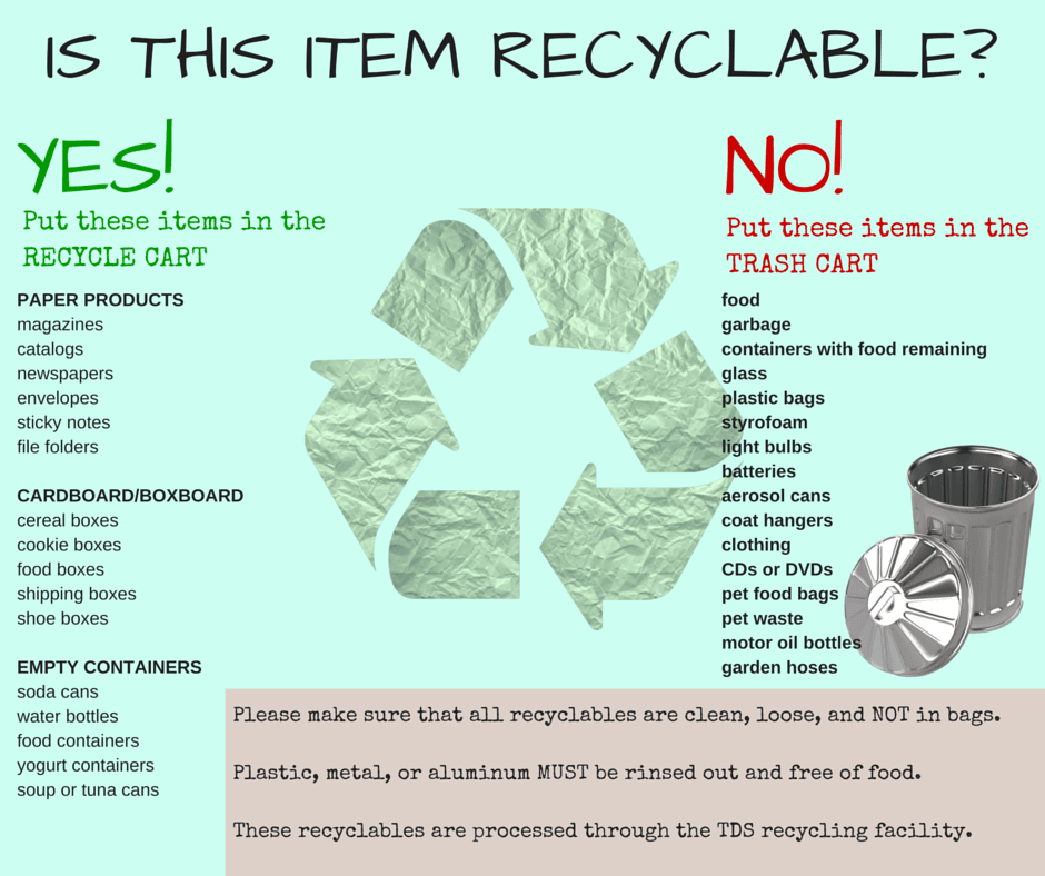 RECYCLE INFO